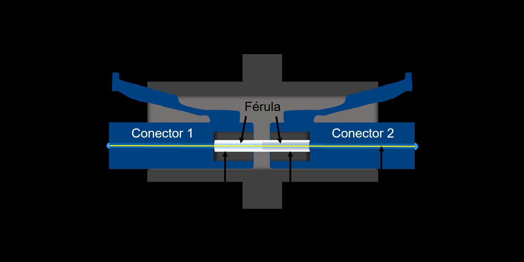 Acoplador diagrama MBL